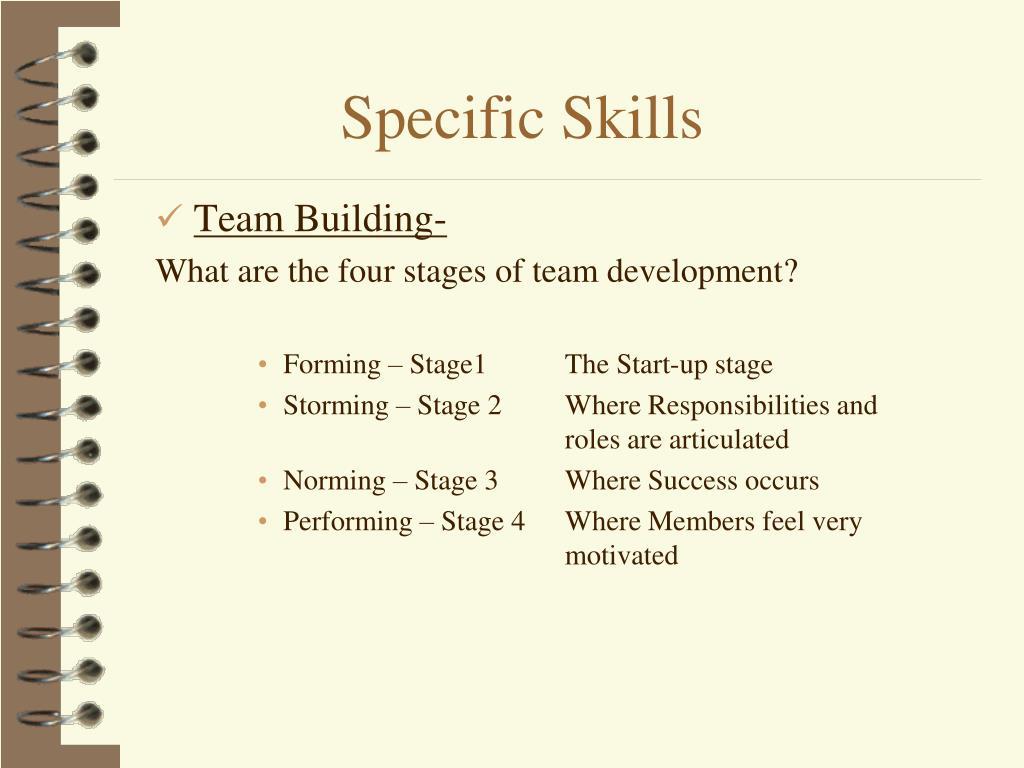 Team Building-