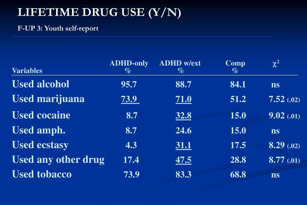 LIFETIME DRUG USE (Y/N)