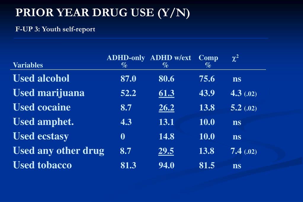PRIOR YEAR DRUG USE (Y/N)