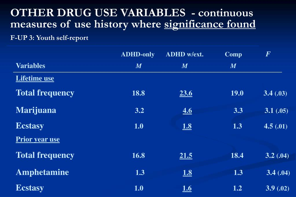 OTHER DRUG USE VARIABLES  - continuous measures of use history where