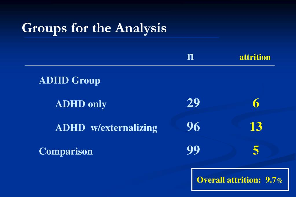 Groups for the Analysis