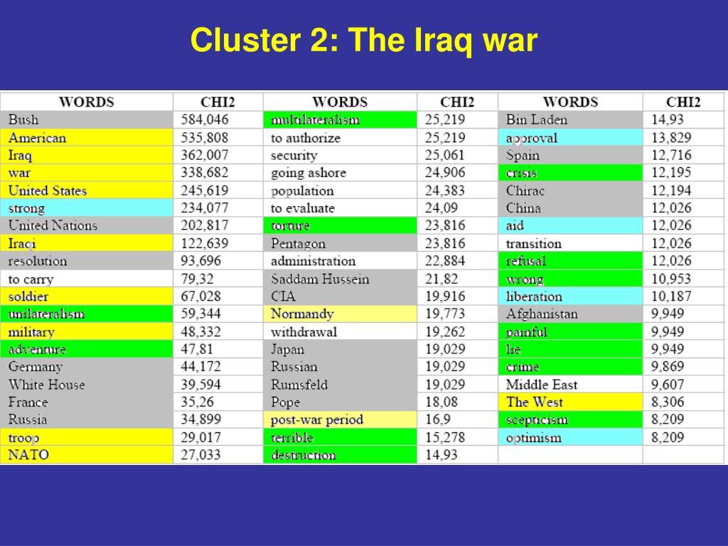 Cluster 2: The Iraq war
