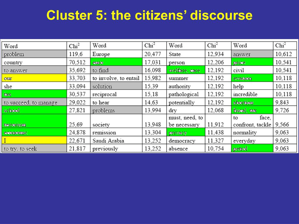 Cluster 5: the citizens' discourse