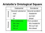aristotle s ontological square168