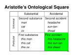 aristotle s ontological square169