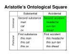aristotle s ontological square171