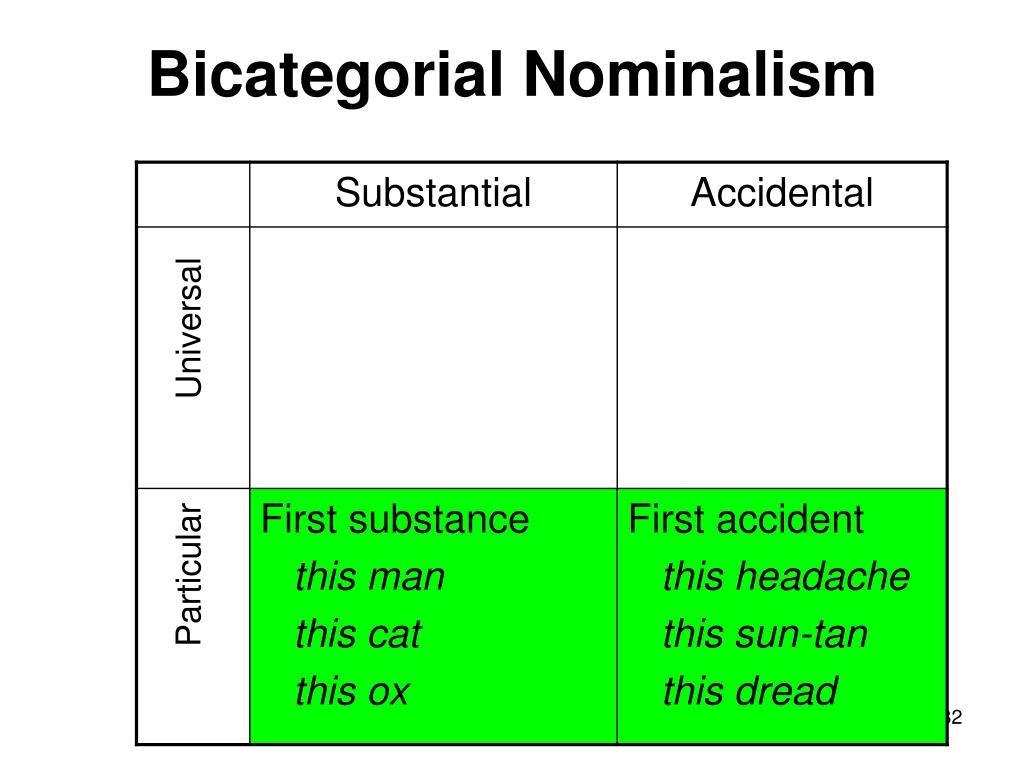 Bicategorial