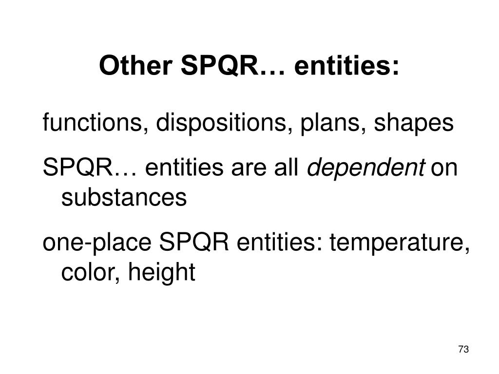 Other SPQR… entities: