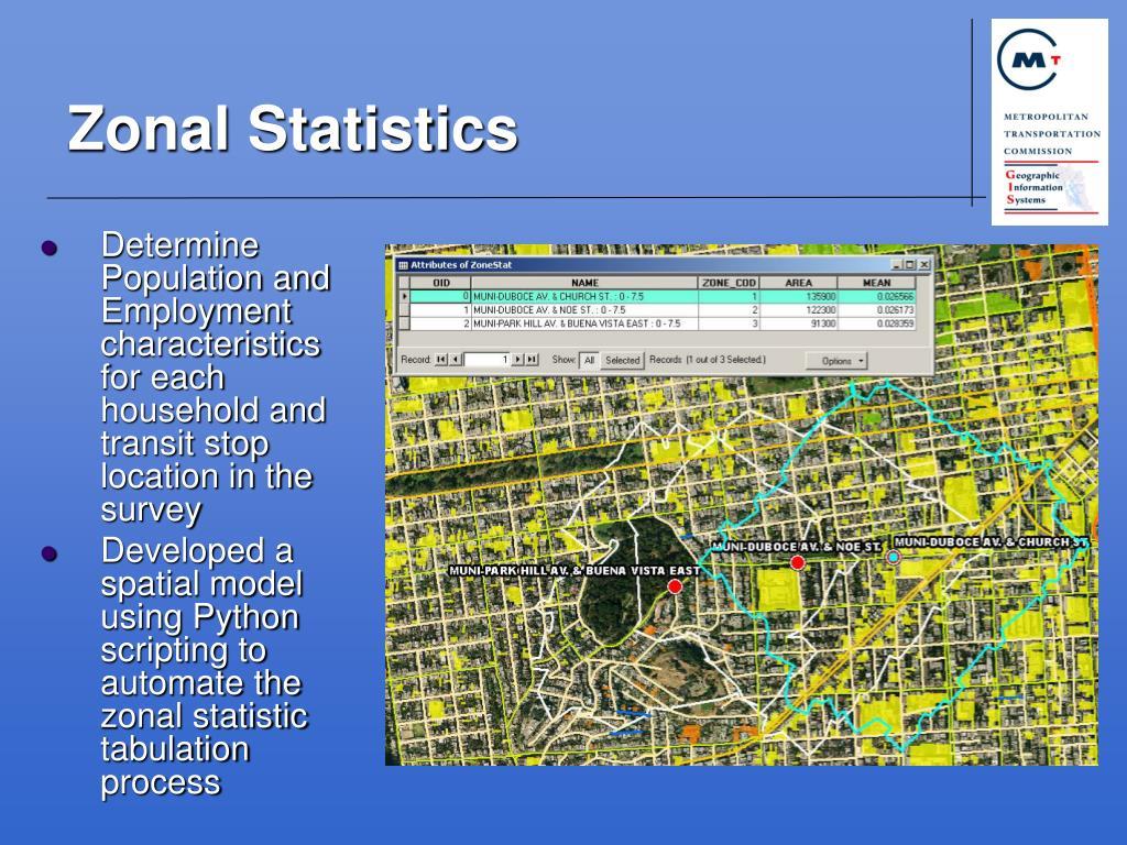 Zonal Statistics