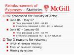 reimbursement of expenses statistics