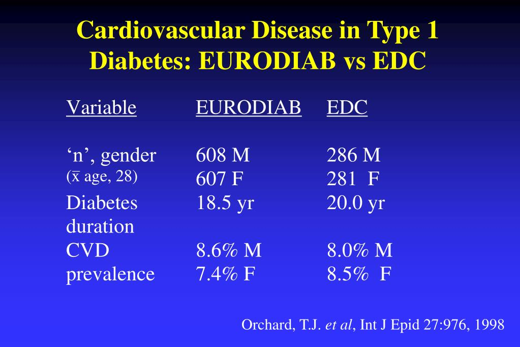 Cardiovascular Disease in Type 1 Diabetes: EURODIAB vs EDC
