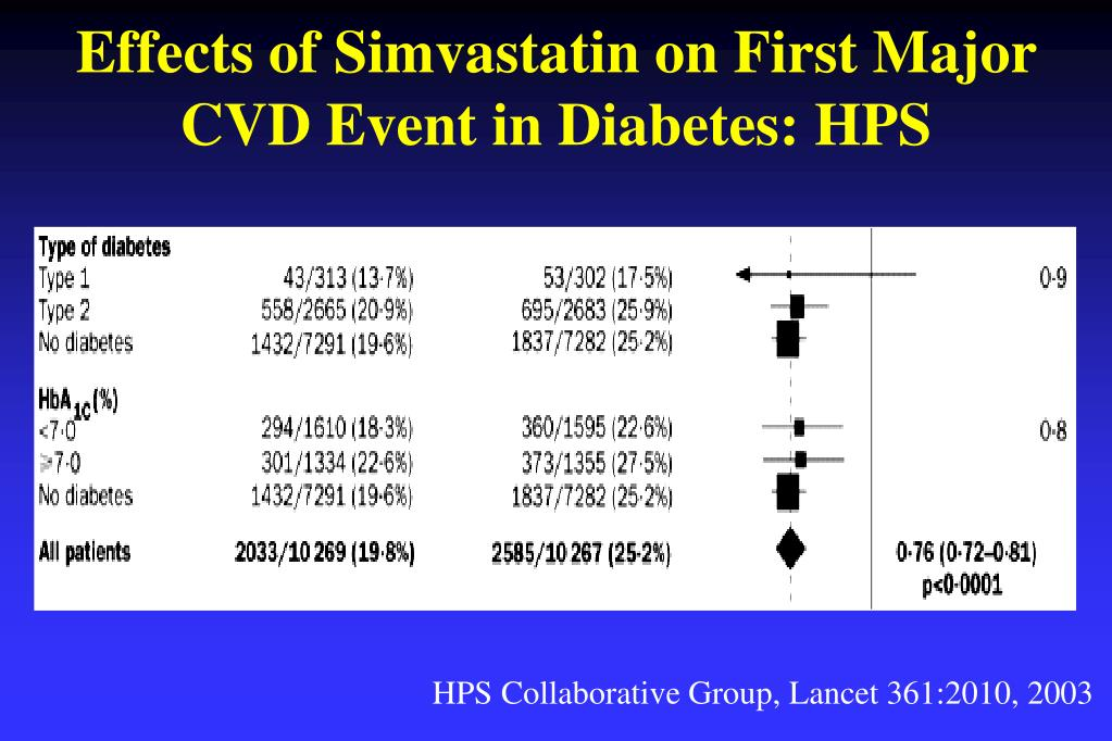Effects of Simvastatin on First Major CVD Event in Diabetes: HPS