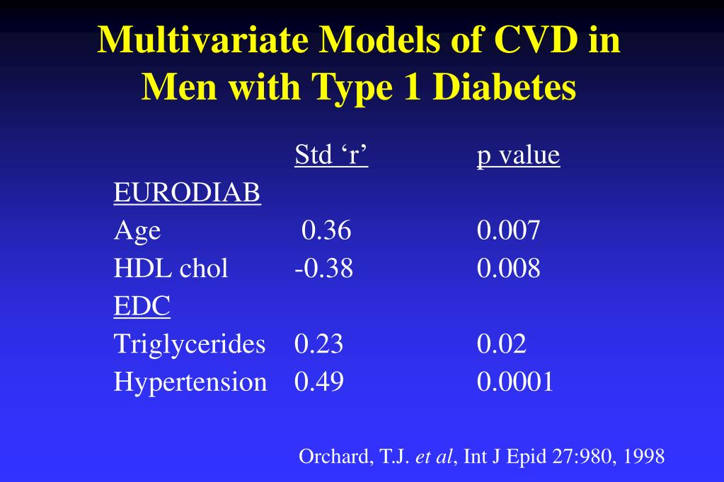 Multivariate Models of CVD in Men with Type 1 Diabetes
