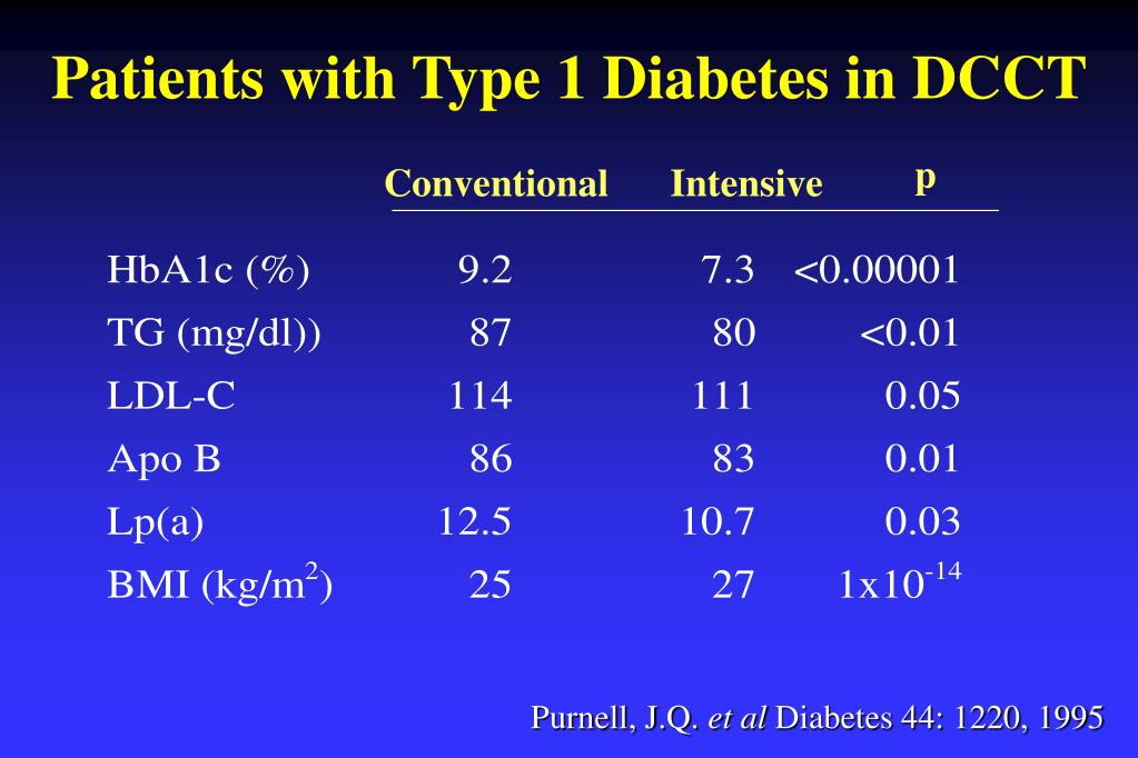 Patients with Type 1 Diabetes in DCCT