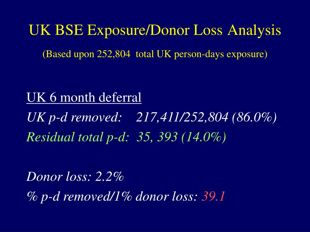 UK BSE Exposure/Donor Loss