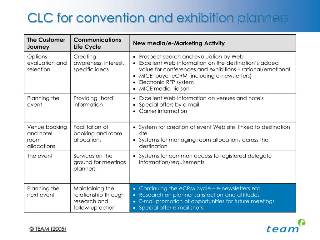 CLC for convention and exhibition planners
