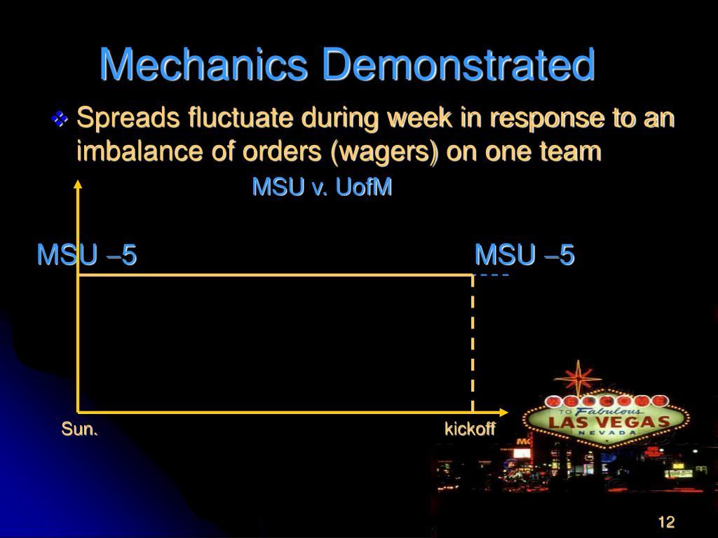 Mechanics Demonstrated