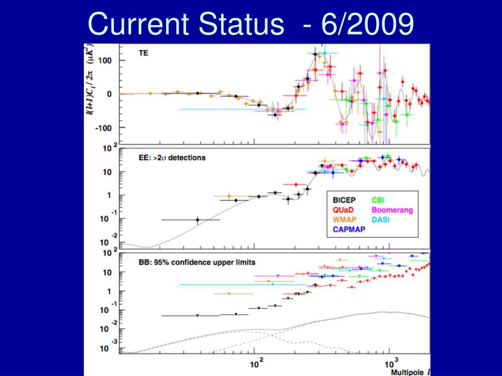 Current Status  - 6/2009