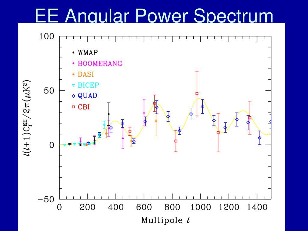 EE Angular Power Spectrum