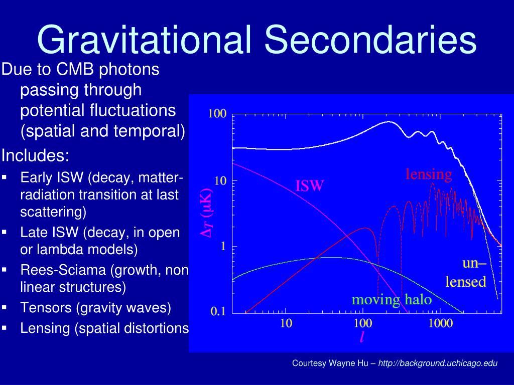 Gravitational Secondaries
