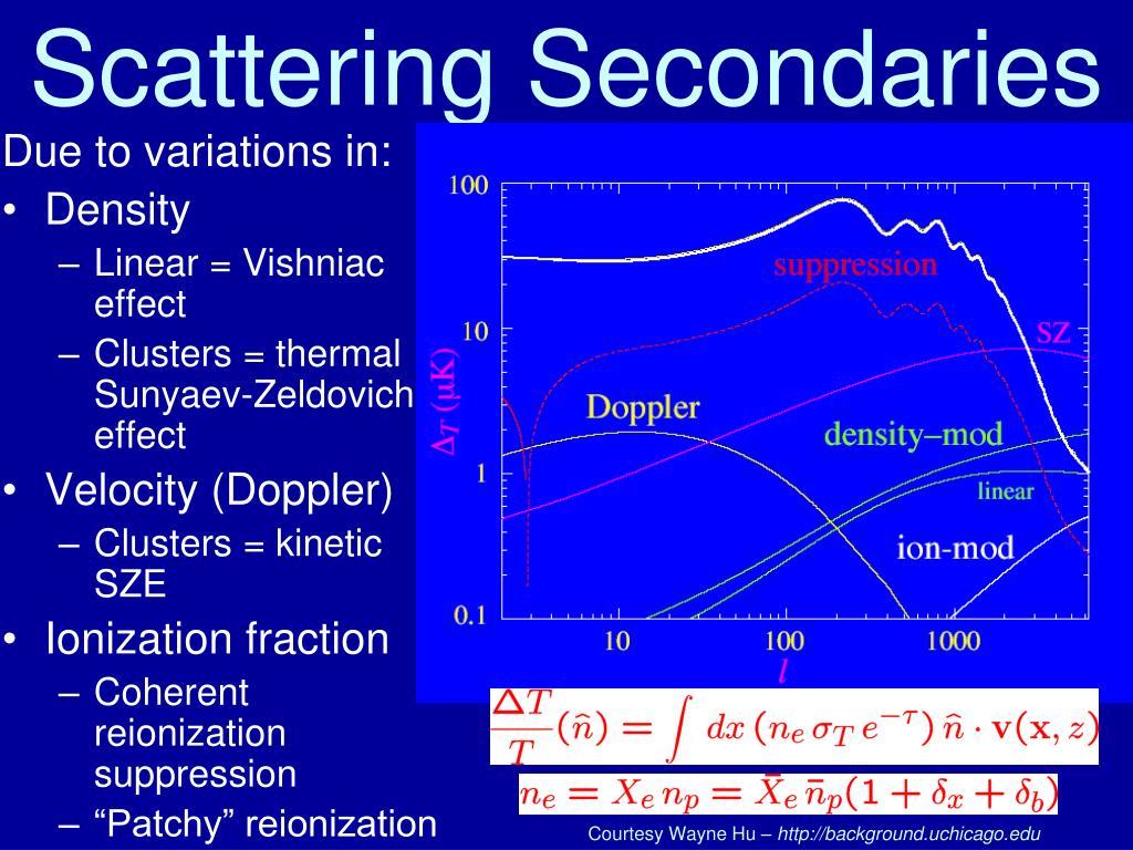Scattering Secondaries