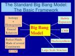 the standard big bang model the basic framework