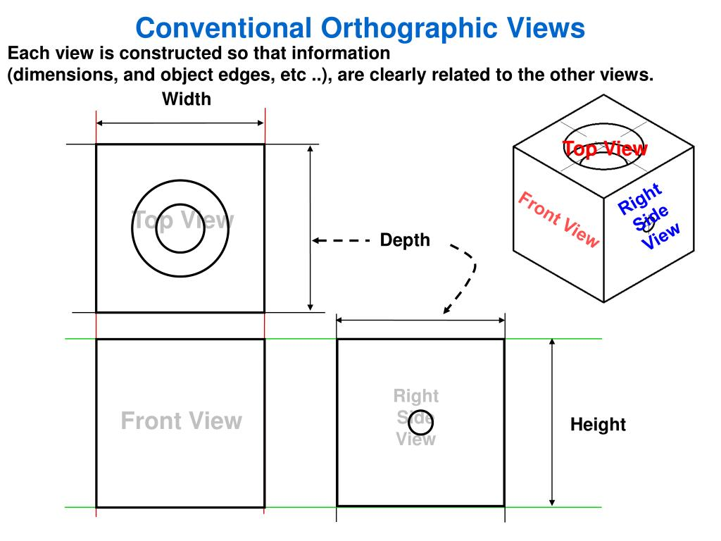 Isometric And Orthographic Projections further Front View Top View Right Side View Left Side View Right Angle View furthermore Watch besides 14040 41 also 11776834. on auxiliary right side view orthographic projection