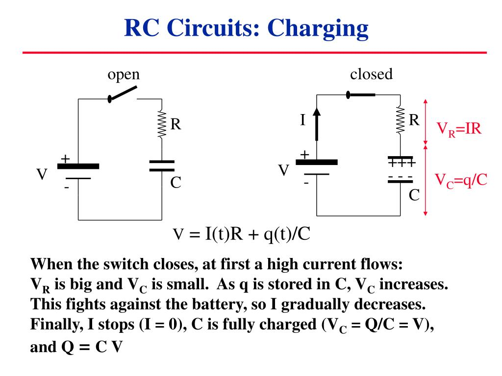 rc circuits Circuit with capacitance c and resistance r, the numerical value of is equal to r times c if r is in ohms and c in farads, then the product rc has units of seconds.