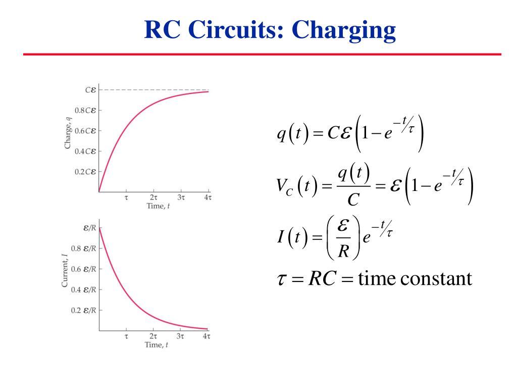 RC Circuits: Charging