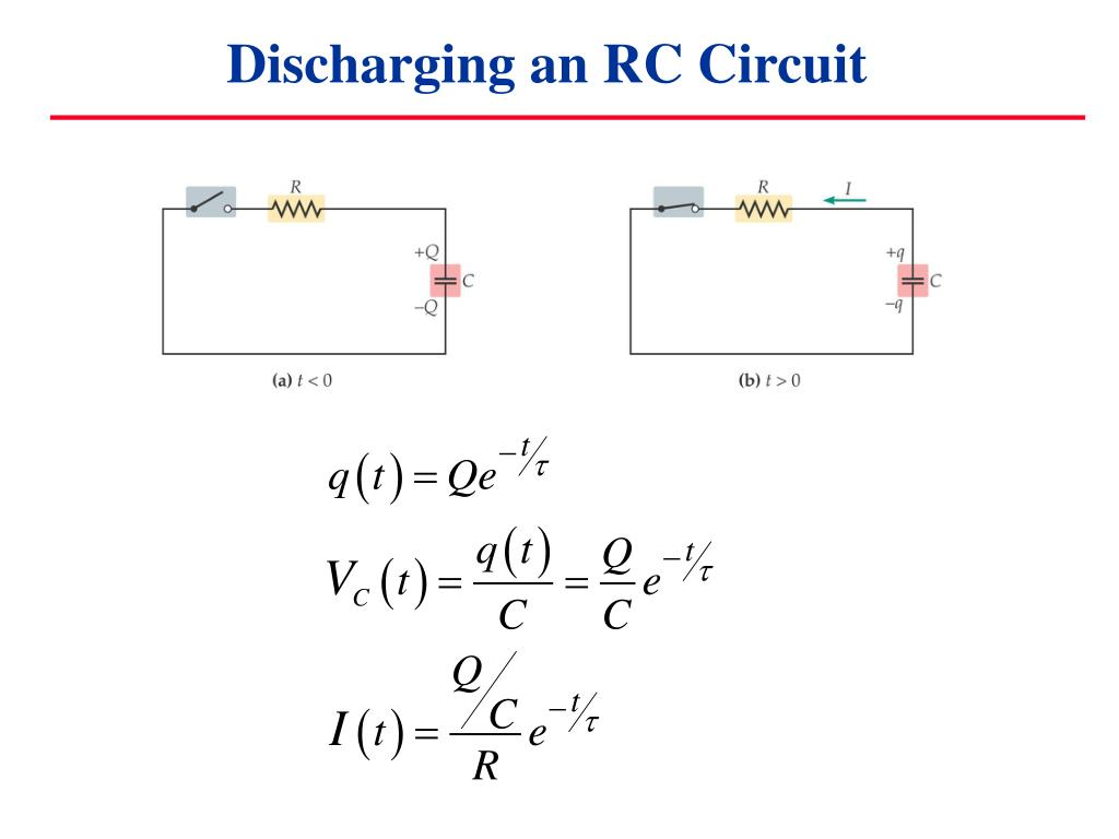 Discharging an RC Circuit