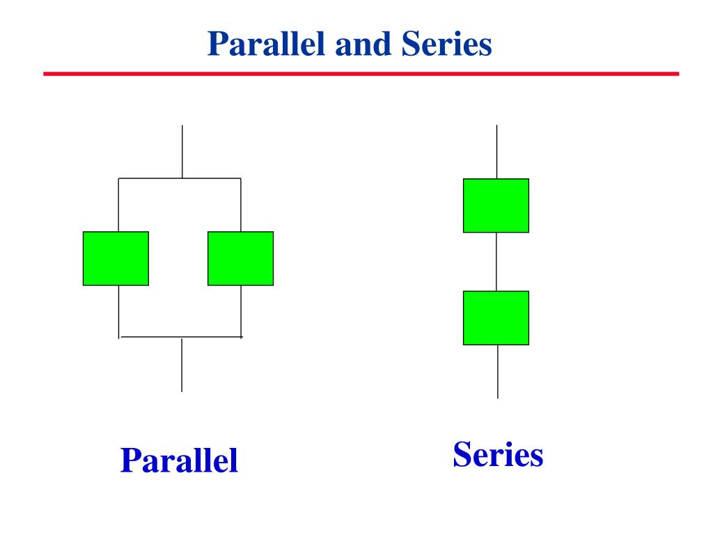 Parallel and Series