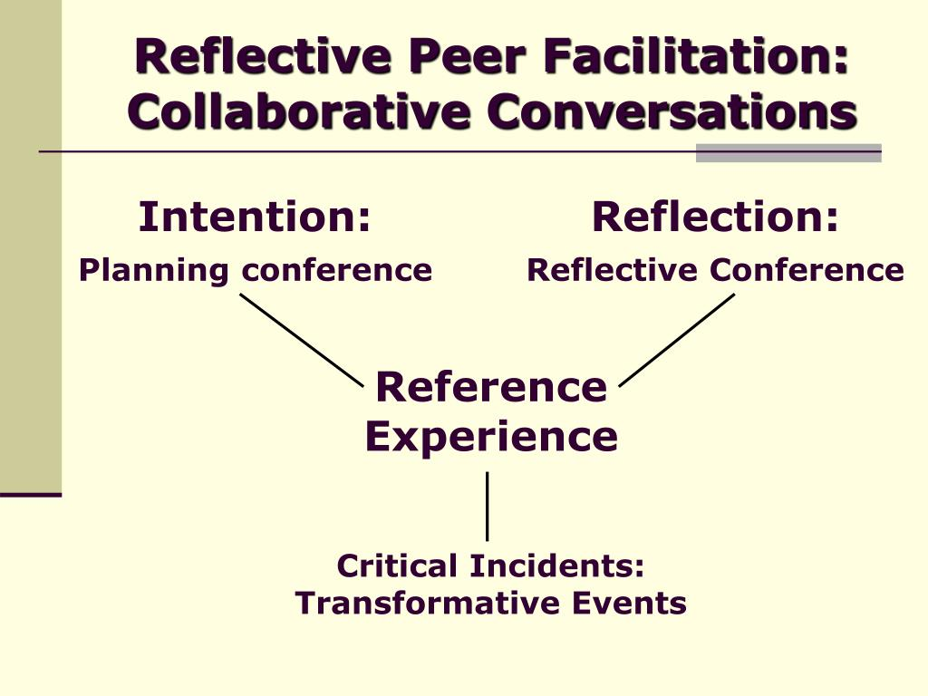Reflective Peer Facilitation: Collaborative Conversations