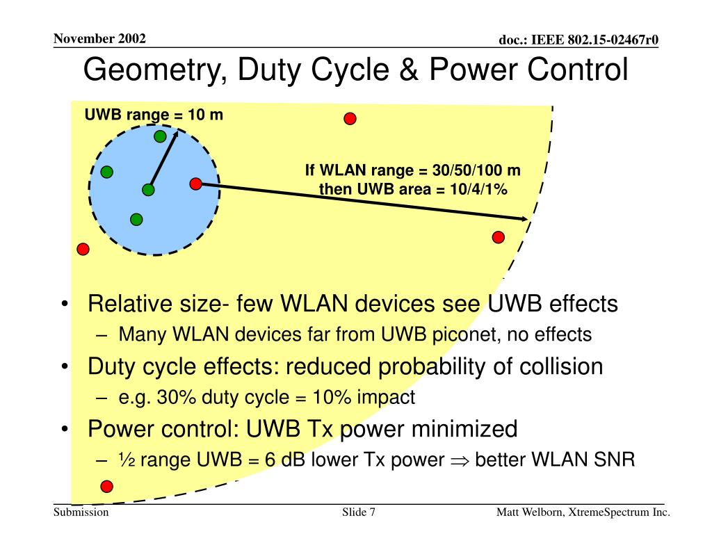 Geometry, Duty Cycle & Power Control