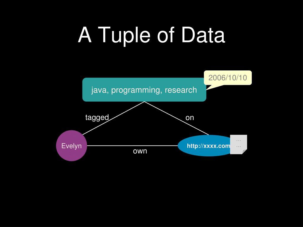 A Tuple of Data