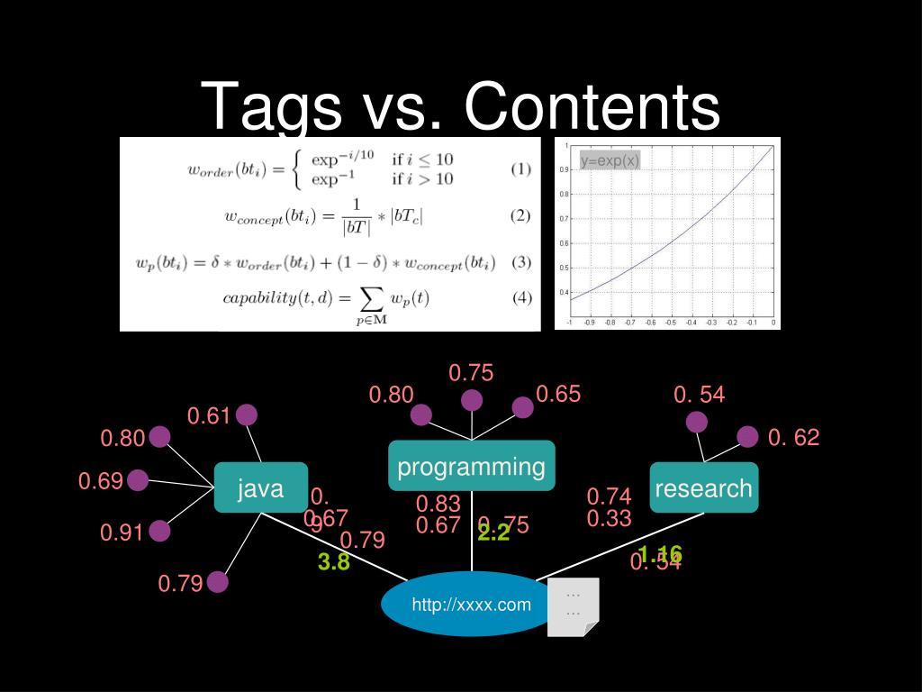 Tags vs. Contents