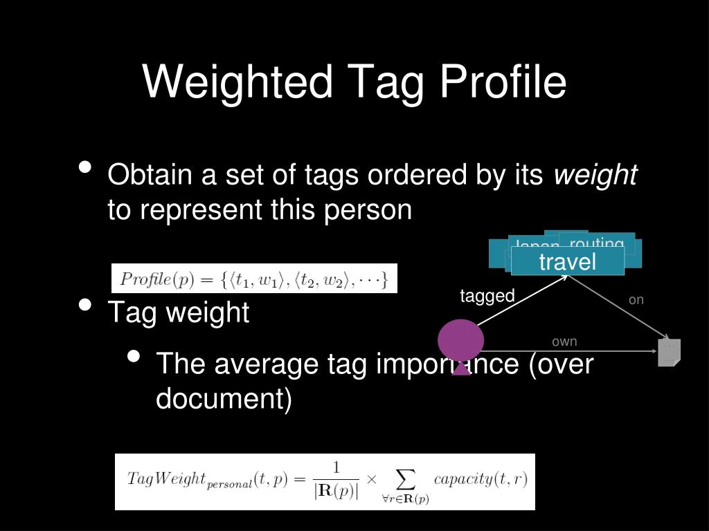 Weighted Tag Profile