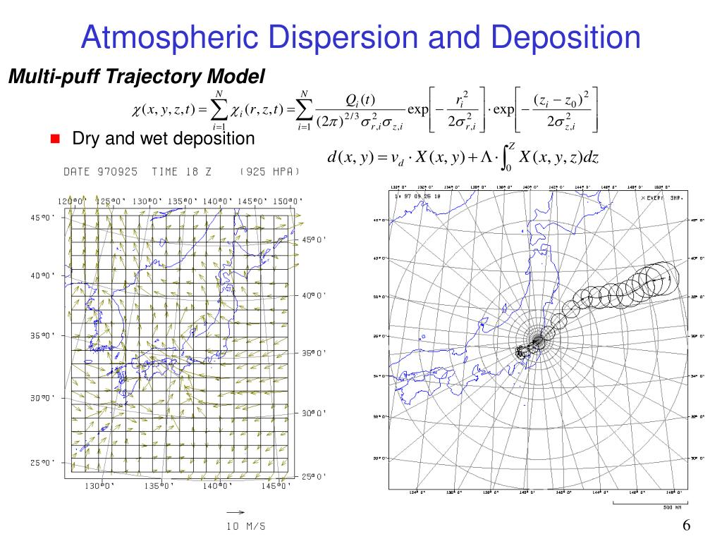 Atmospheric Dispersion and Deposition
