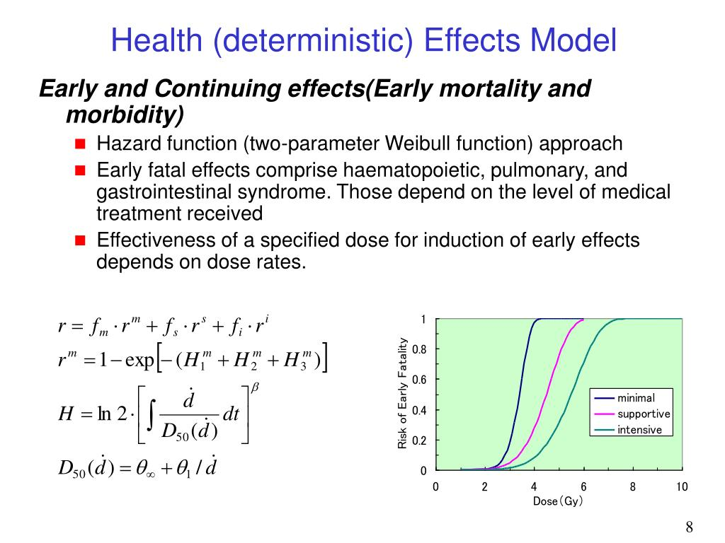 Health (deterministic) Effects Model