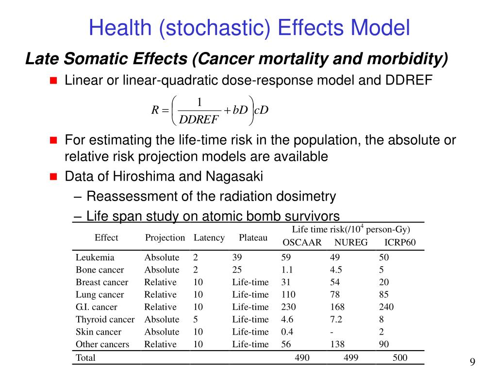 Health (stochastic) Effects Model