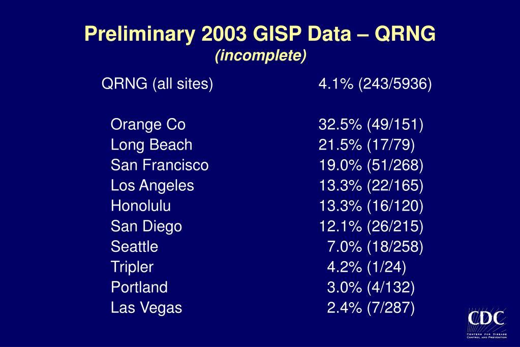 Preliminary 2003 GISP Data – QRNG