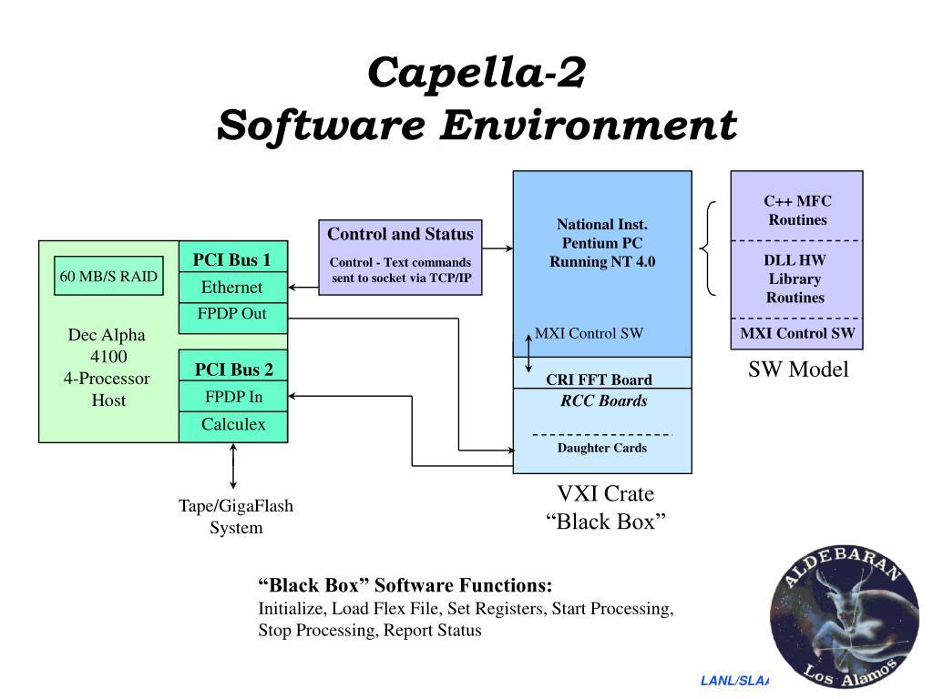 Capella-2