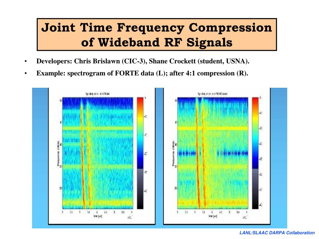 Joint Time Frequency Compression of Wideband RF Signals