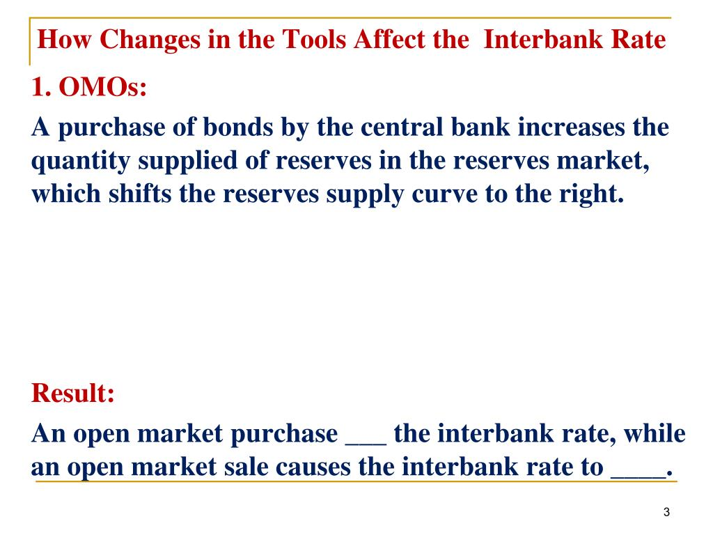 How Changes in the Tools Affect the  Interbank Rate