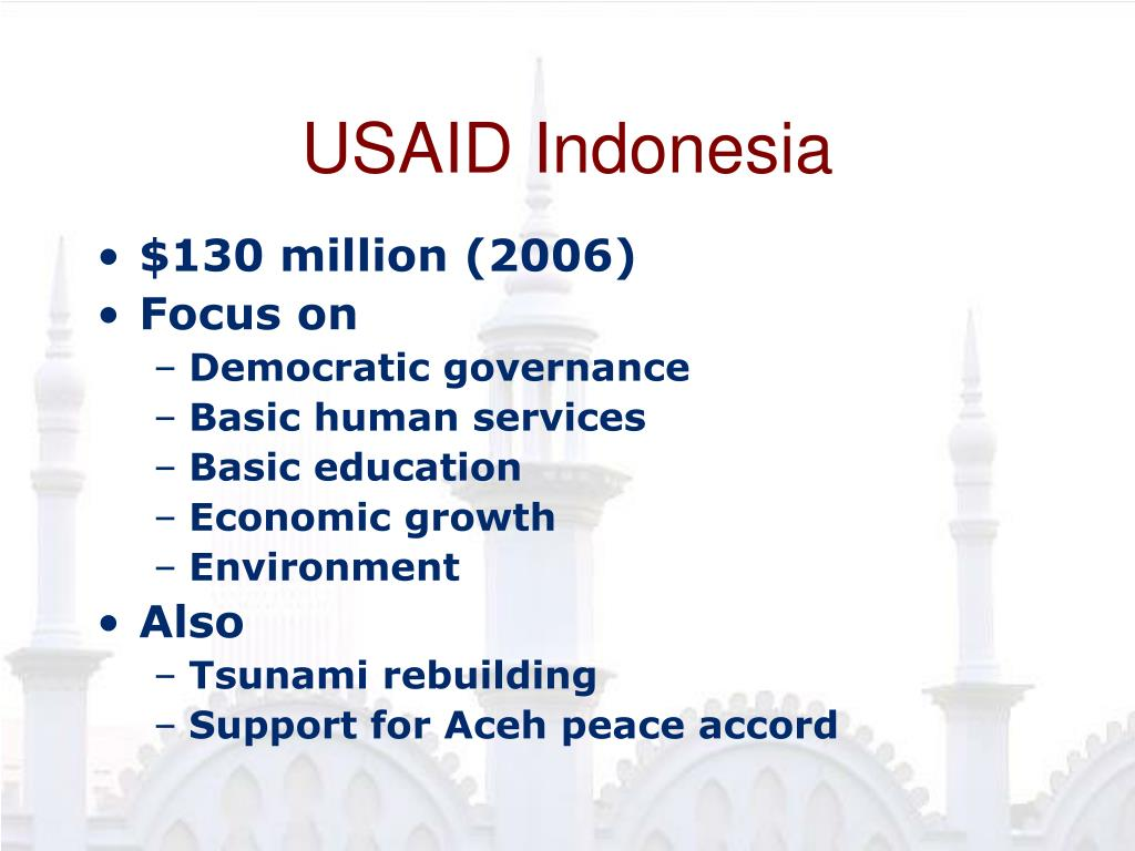 USAID Indonesia