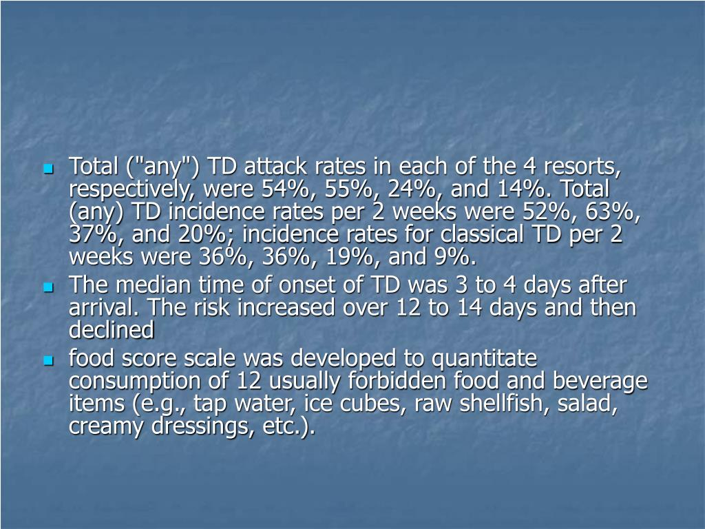 """Total (""""any"""") TD attack rates in each of the 4 resorts, respectively, were 54%, 55%, 24%, and 14%. Total (any) TD incidence rates per 2 weeks were 52%, 63%, 37%, and 20%; incidence rates for classical TD per 2 weeks were 36%, 36%, 19%, and 9%."""