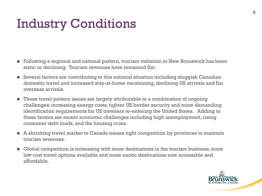Industry Conditions