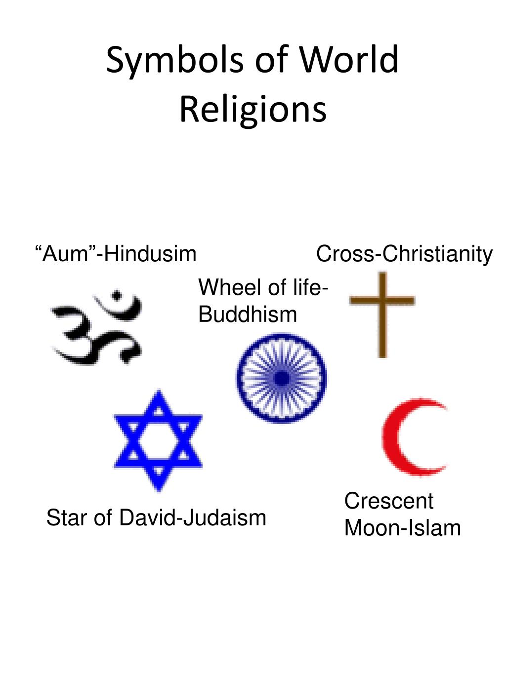 Symbols of World Religions