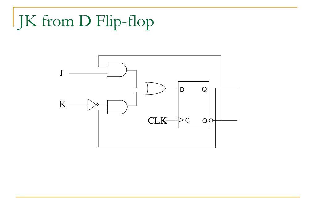 JK from D Flip-flop