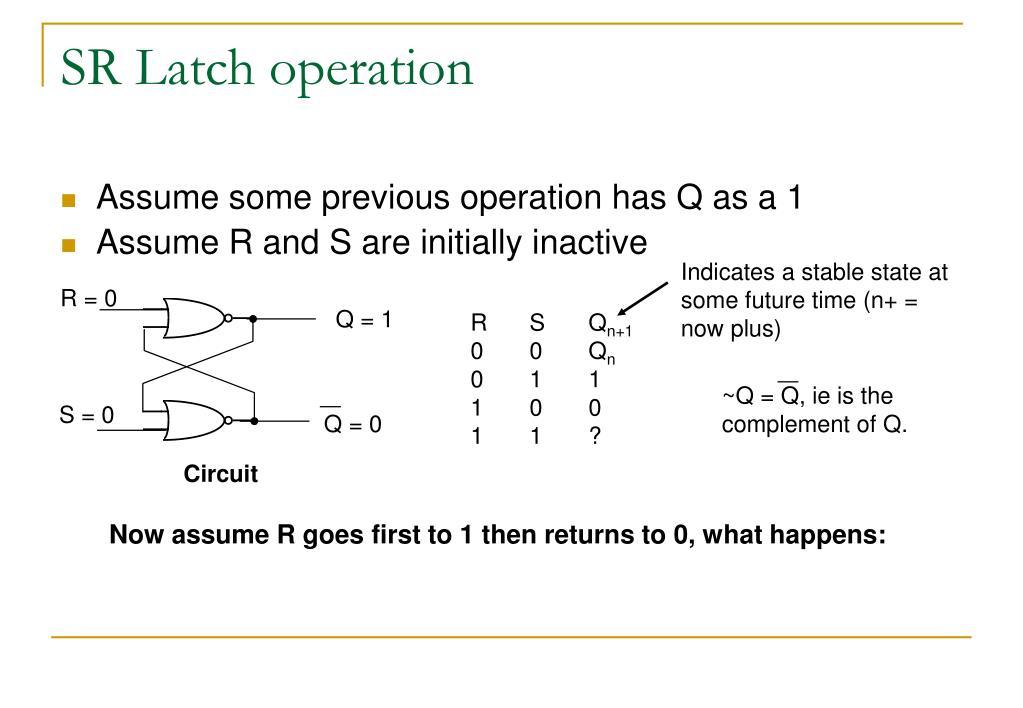 SR Latch operation