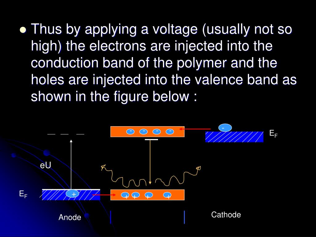 Thus by applying a voltage (usually not so high) the electrons are injected into the conduction band of the polymer and the holes are injected into the valence band as shown in the figure below :